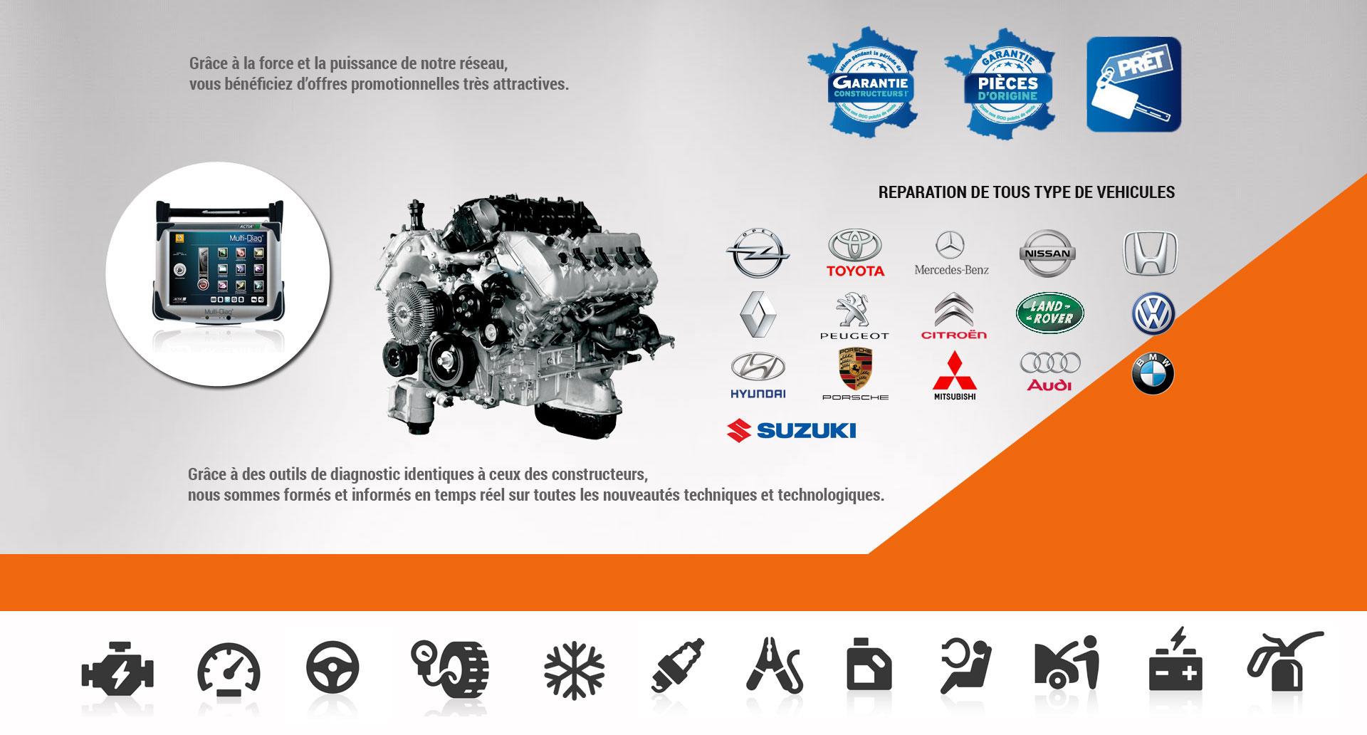 Réparation automobiles de toutes marques Garage Pergod